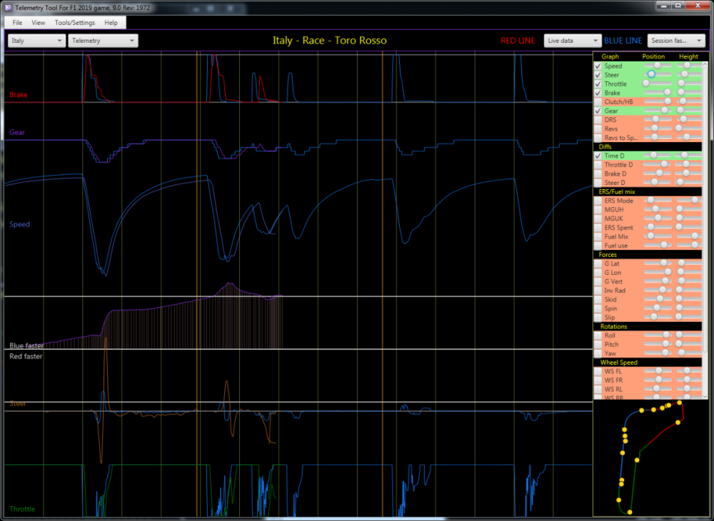 V9_F1_telemetry.thumb.png.dd3195c7ea4172fe7cb2ba3c0df37f91.png
