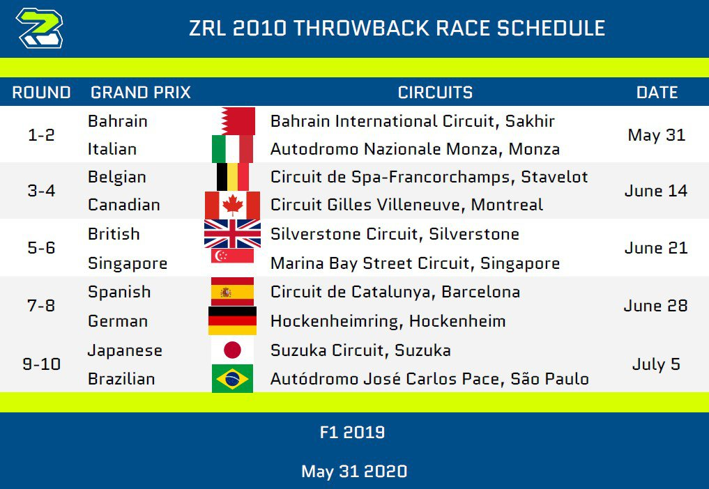 ZRL - 2010 Throwback Schedule - F1 2019 Session .jpg