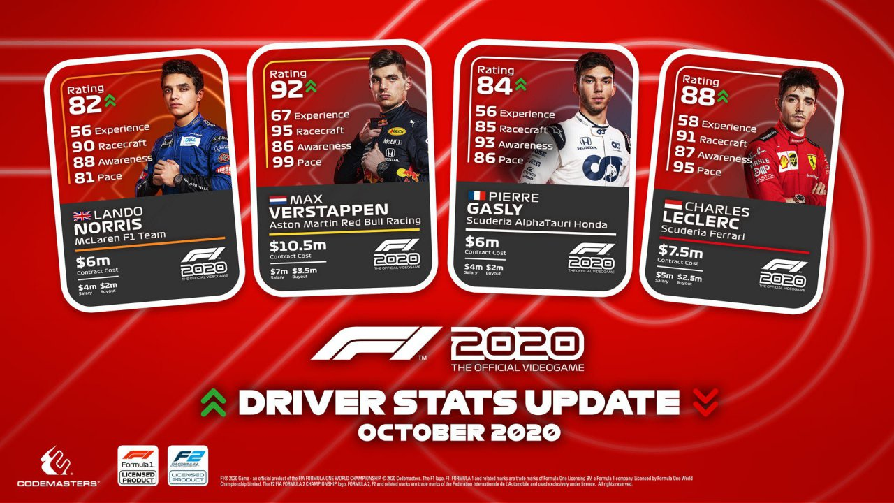 F12020-Beauty-shot---STATS-CARD-UPDATE-16x9.jpg